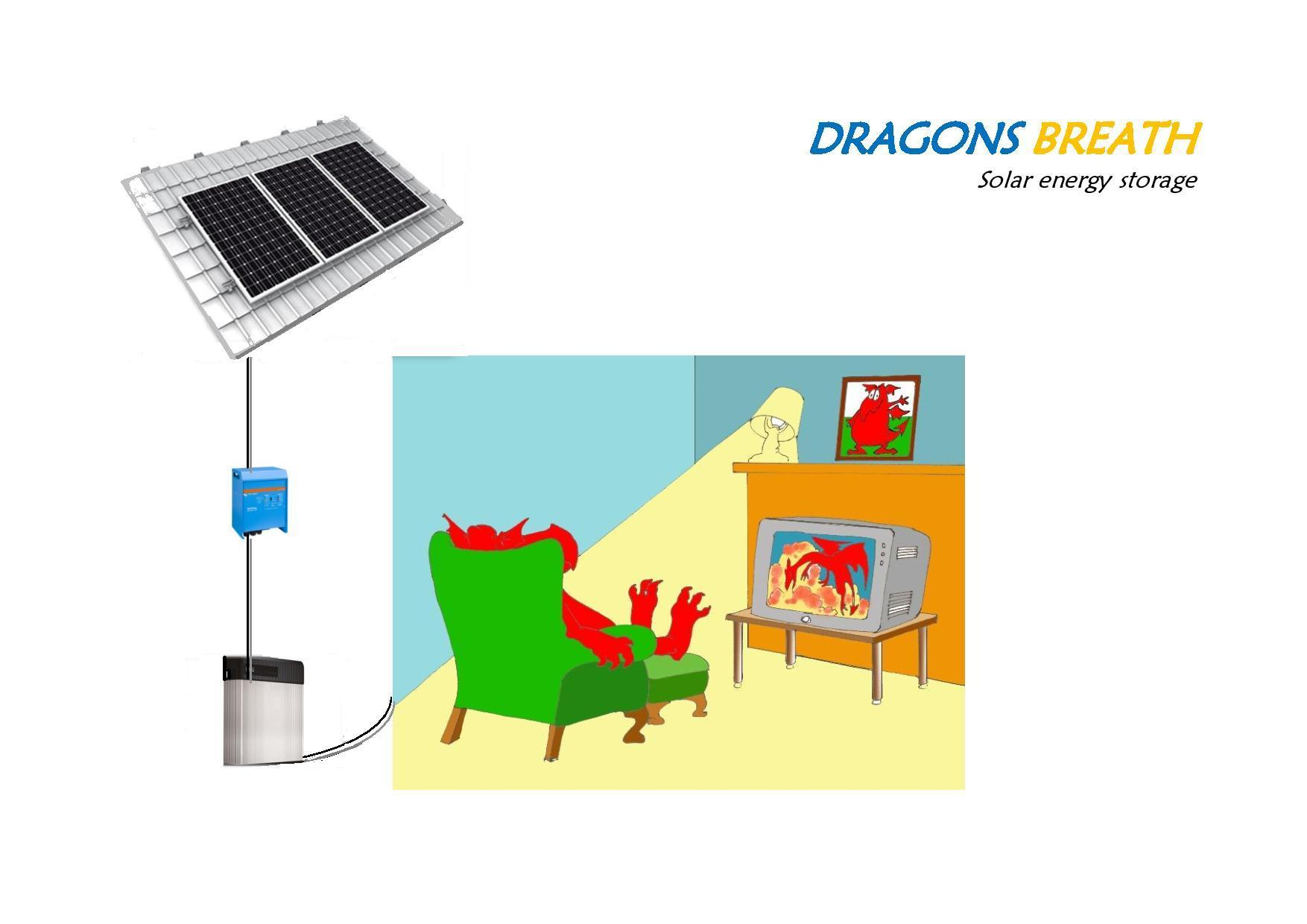 Solar Roof Fixtures Ground Mounted Pv K2