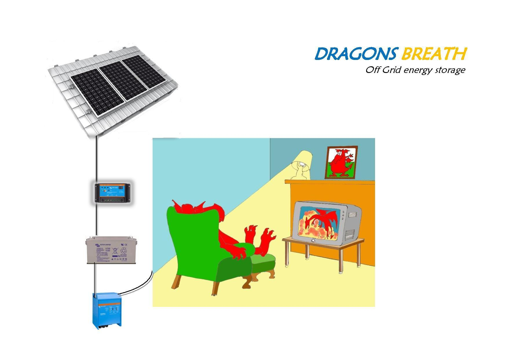 Solar Battery Storage Off The Grid Kits 12v Componet Parts
